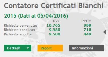 GSE Contatore Certificati Bianchi